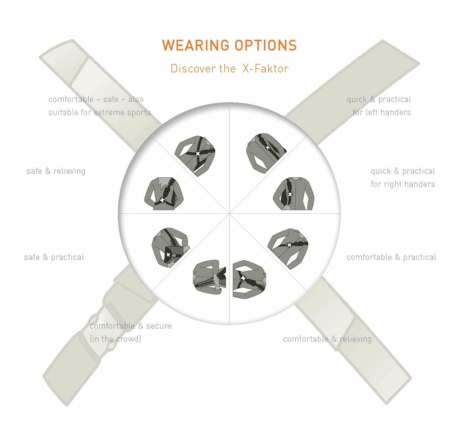 X-over carrying options